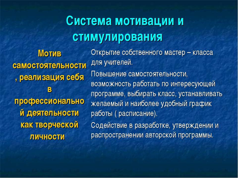 Система мотивации и стимулирования Мотив самостоятельности, реализация се...