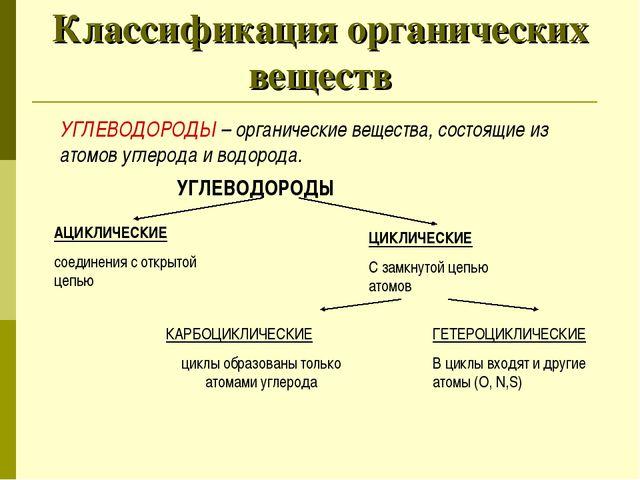 Классификация органических веществ УГЛЕВОДОРОДЫ – органические вещества, сост...