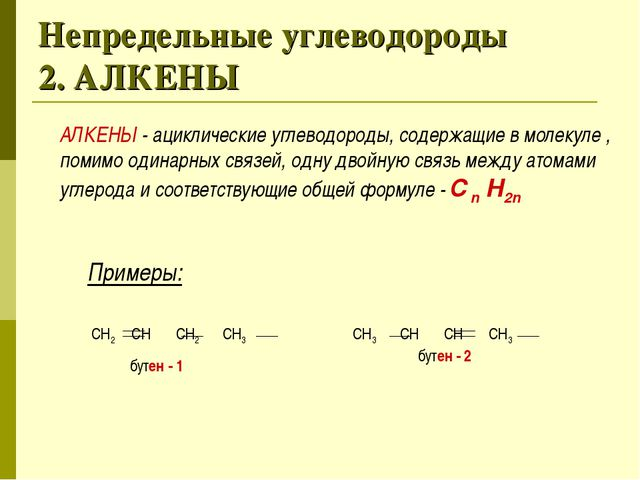 Непредельные углеводороды 2. АЛКЕНЫ АЛКЕНЫ - ациклические углеводороды, содер...
