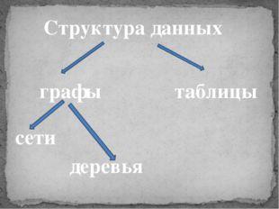 Структура данных сети таблицы графы деревья