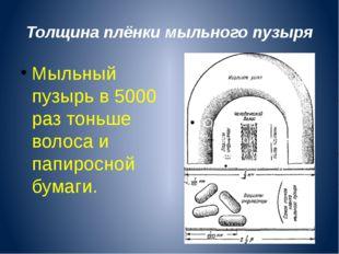 Толщина плёнки мыльного пузыря Мыльный пузырь в 5000 раз тоньше волоса и папи