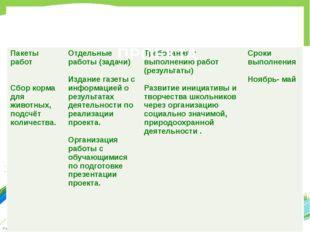РАБОТЫ ВЫПОЛНЯЕМЫЕ В РАМКАХ ПРОЕКТА Пакеты работ Сборкорма для животных, подс