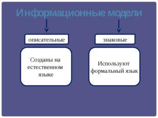 знаковые описательные Созданы на естественном языке Используют формальный яз