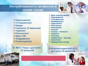 Description of the contents В МСЧ «Тирус» доступно 10 вакансий Офтальмолог О