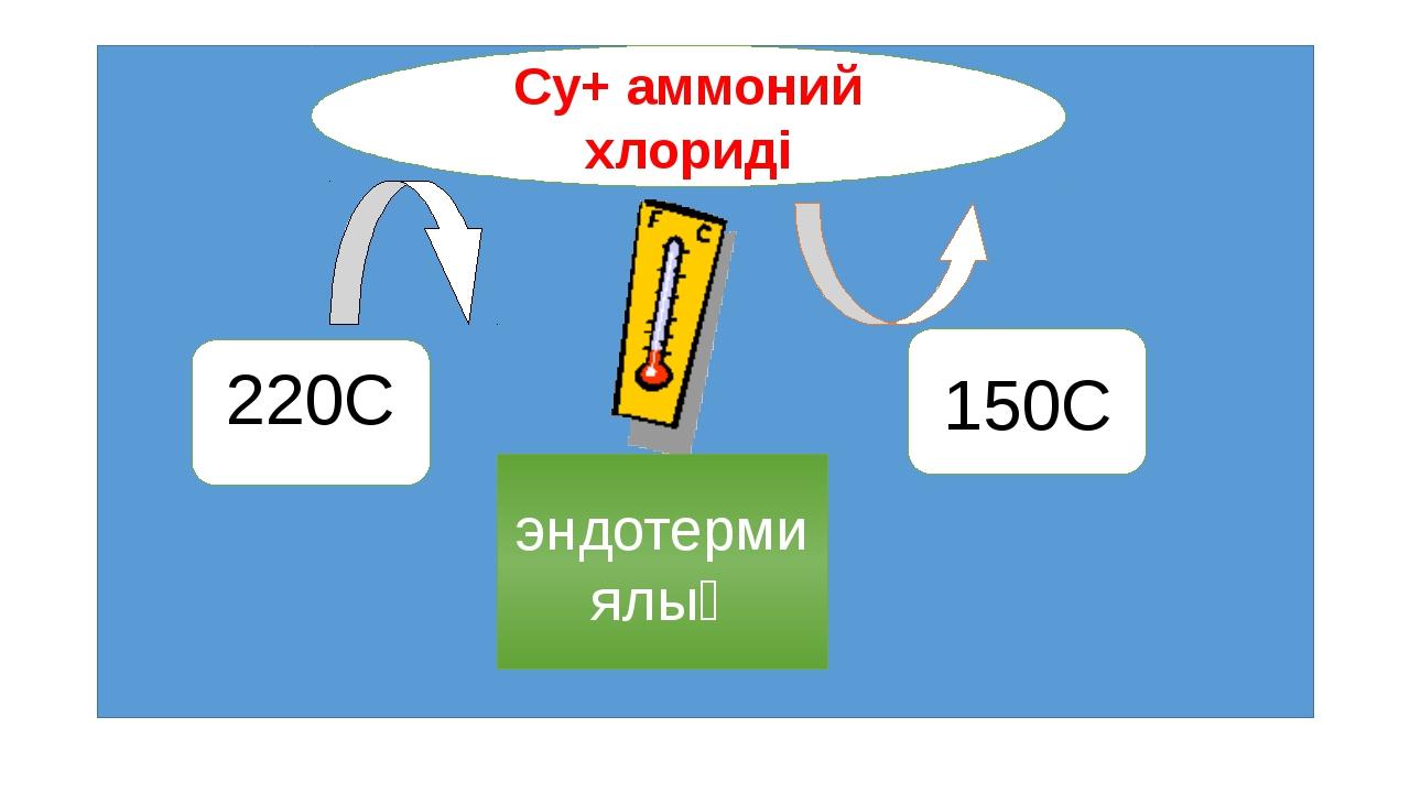 Су+ аммоний хлориді 220С 150С эндотермиялық