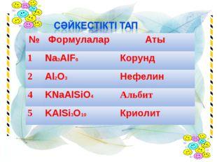 №Формулалар Аты 1Na3AlF6Корунд 2Al2O3Нефелин 4KNaAlSiO4