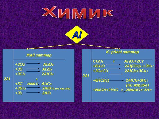 АІ Жай заттар +3О2 АІ2О3 +3S АІ2S3 +3СІ2 2АІСІ3 2АІ 0 +3С 2000 С АІ4С3 +3Вr2...