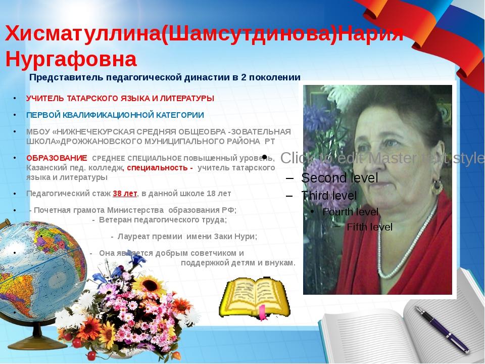 Хисматуллина(Шамсутдинова)Нария Нургафовна Представитель педагогической динас...