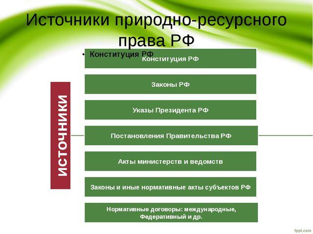 Понятие предмет метод и источники семейного права рк