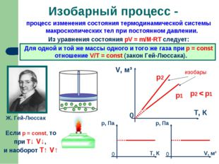 процесс изменения состояния термодинамической системы макроскопических тел пр