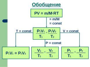 Обобщение PV = m/M·RT ט = m/M ט = const P1V1 = P2V2 V = const T = const P = c