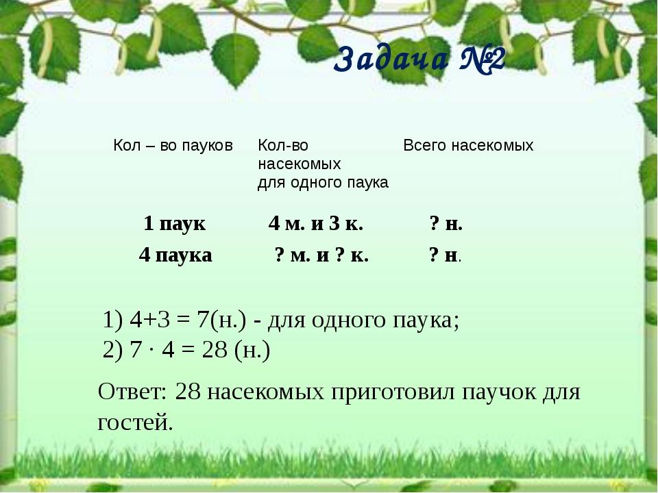 Задача №2 1 паук 4 паука 4 м. и 3 к. ? м. и ? к. ? н. ? н. 1) 4+3 = 7(н.) -...