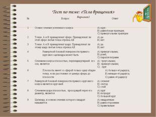 Тест по теме: «Тела вращения» вариант1 №ВопросОтвет 1Осевое сечение усече