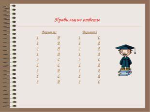 Правильные ответы Вариант1Вариант2 1В1С 2В2В 3А3А 4А4А 5С5С