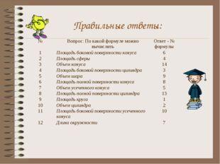 Правильные ответы: №Вопрос: По какой формуле можно вычислитьОтвет - № фор