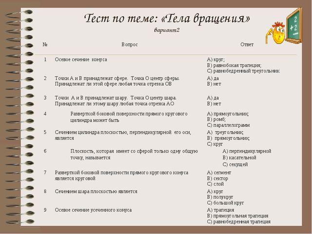 Тест по теме: «Тела вращения» вариант2 №ВопросОтвет 1Осевое сечение конуса...