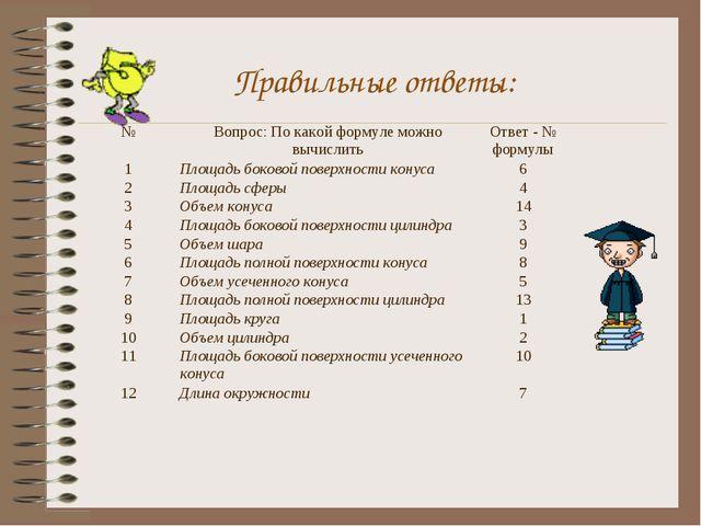Правильные ответы: №Вопрос: По какой формуле можно вычислитьОтвет - № фор...