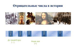 Отрицательные числа в истории До нашей эры ( - ) Наша эра (+) … Млн. лет до н