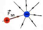 http://class-fizika.narod.ru/8_class/8_urok/8_el/73.jpg