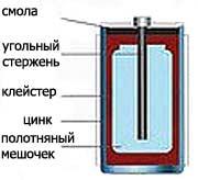 http://class-fizika.narod.ru/8_class/8_urok/8_el/41.jpg