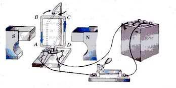 http://class-fizika.narod.ru/8_class/8_urok/8-magn/35.jpg
