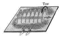 http://class-fizika.narod.ru/8_class/8_urok/8-magn/32.jpg