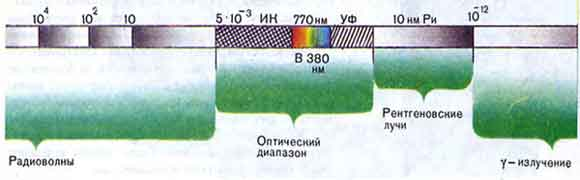 http://class-fizika.narod.ru/9_class/34/pic1.jpg