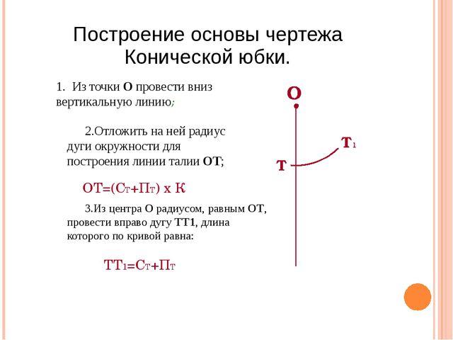 Построение основы чертежа Конической юбки. 1. Из точки О провести вниз вертик...