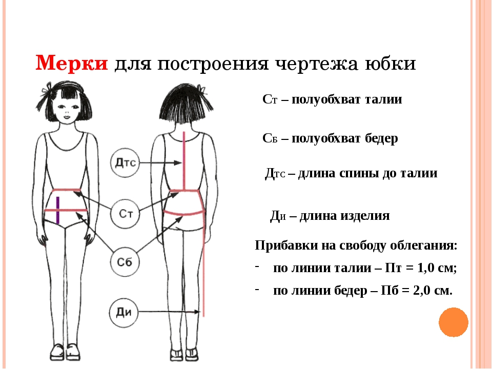 Мерки для построения чертежа юбки СТ – полуобхват талии СБ – полуобхват бедер...