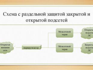 Схема с раздельной защитой закрытой и открытой подсетей Открытая внешняя сеть