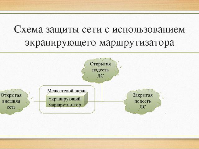 Схема защиты сети с использованием экранирующего маршрутизатора Открытая внеш...