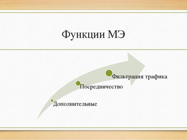 Функции МЭ