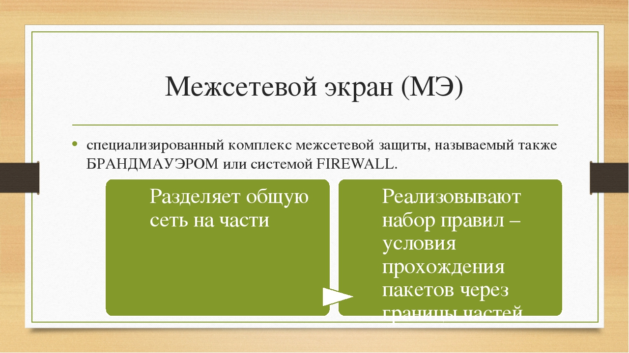 Межсетевой экран (МЭ) специализированный комплекс межсетевой защиты, называем...
