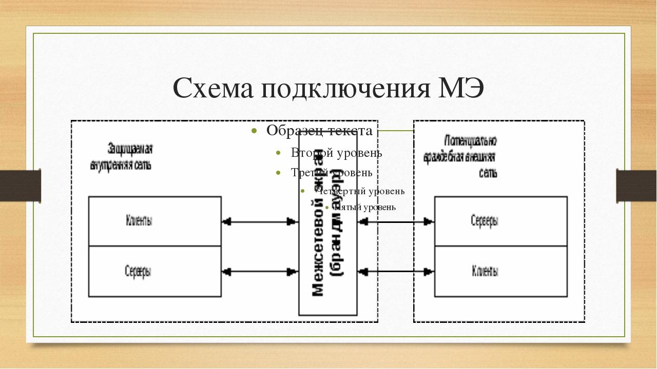 Схема подключения МЭ