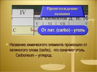 Название химического элемента произошло от латинского слова (carbo), что озна