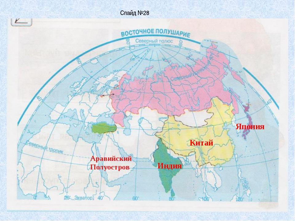 Япония Китай Индия Аравийский Полуостров Слайд №28