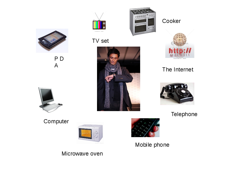 P D A Telephone Computer The Internet Mobile phone TV set Cooker Microwave oven