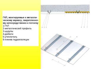 ГКЛ, монтируемые к металли- ческому каркасу, закрепленно- му непосредственно