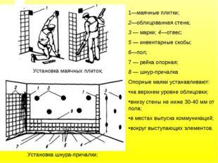 Установка маячных плиток; Установка шнура-причалки; 1—маячные плитки; 2—облиц