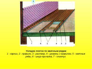 1 7 6 5 4 3 2 Укладка плиток по маячным рядам 1 - карниз, 2 - правило, 3 - ра