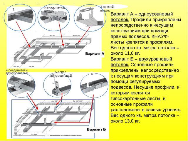 Вариант А – одноуровневый потолок. Профили прикреплены непосредственно к несу...