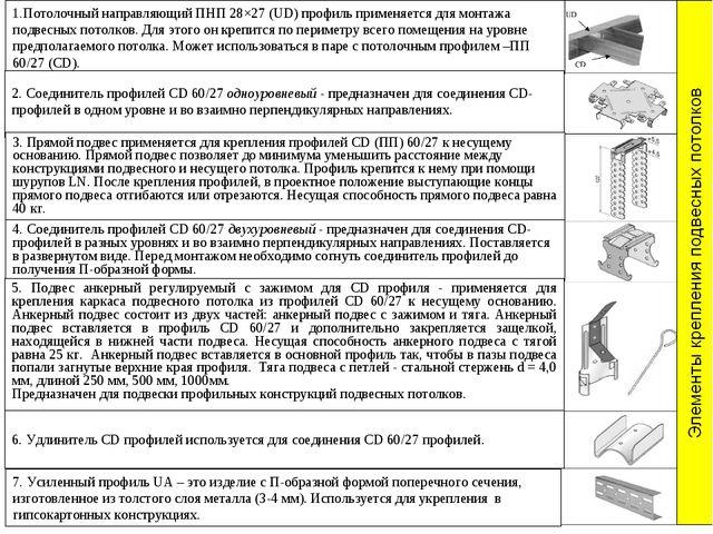 1.Потолочный направляющий ПНП 28×27 (UD) профиль применяется для монтажа подв...