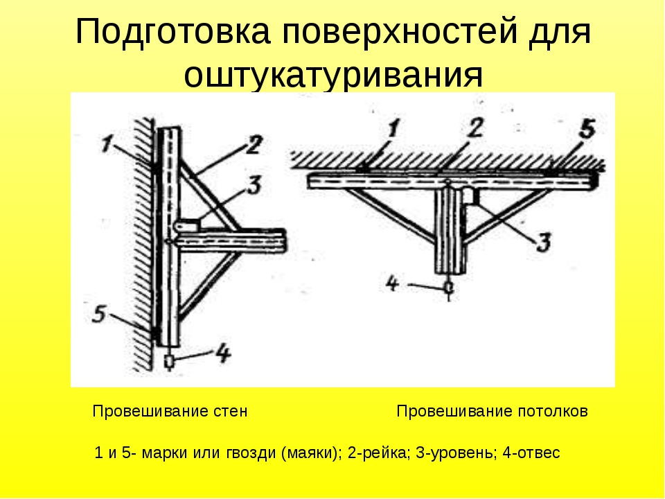 Подготовка поверхностей для оштукатуривания Провешивание стен Провешивание по...