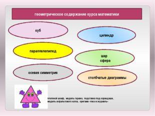 геометрическое содержание курса математики параллелепипед куб цилиндр столбча