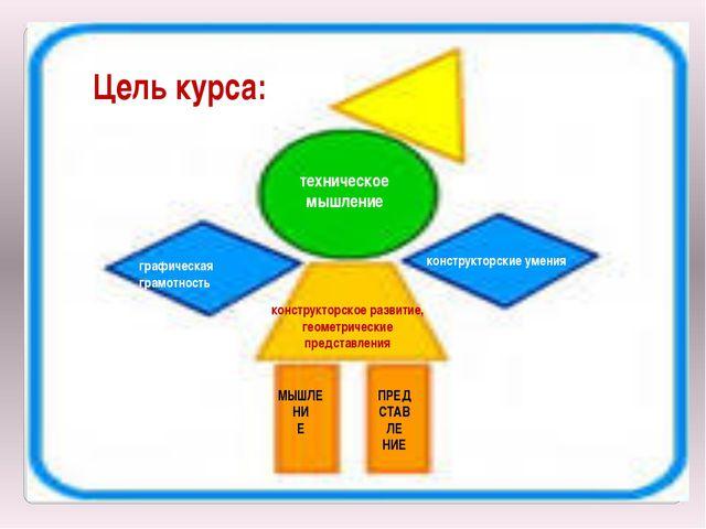 Цель курса: техническое мышление графическая грамотность конструкторские умен...