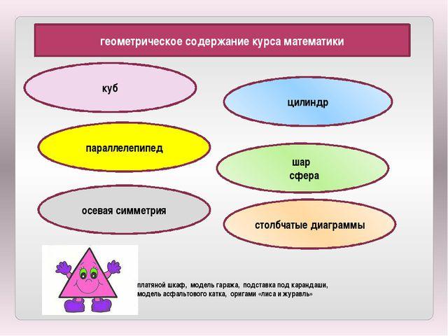геометрическое содержание курса математики параллелепипед куб цилиндр столбча...