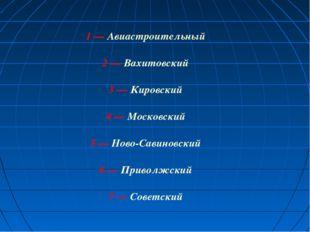 1—Авиастроительный 2—Вахитовский 3—Кировский 4—Московский 5—Ново-Са