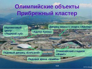 Олимпийские объекты Прибрежный кластер Кёрлинговый центр «Ледяной куб» Ледовы