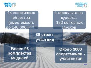 14 спортивных объектов (вместимость до 140 000 чел.) 88 стран - участниц 4 г