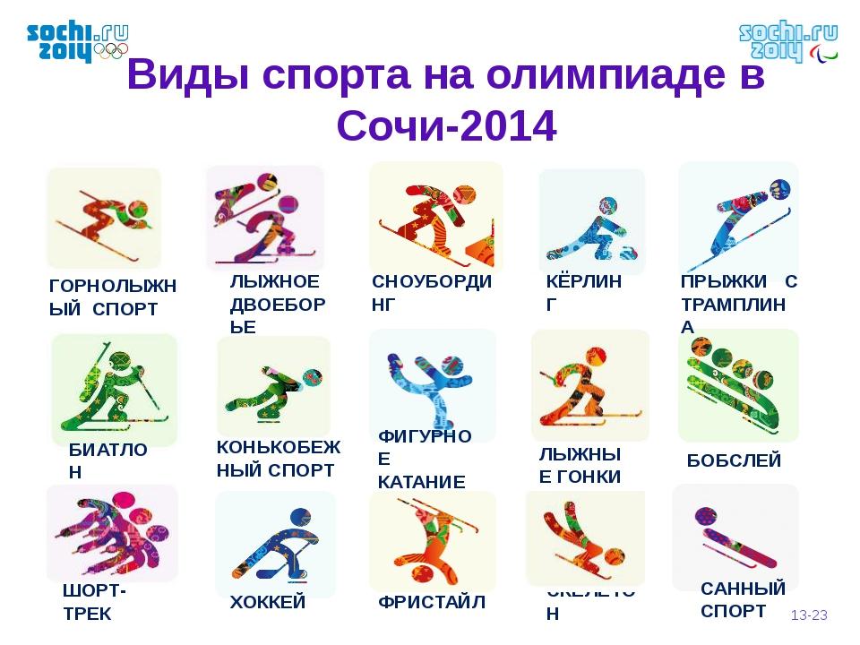 Виды спорта с картинками и названиями